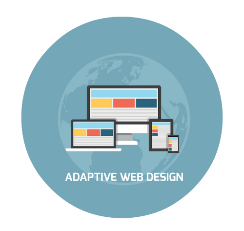 adaptive websites that work