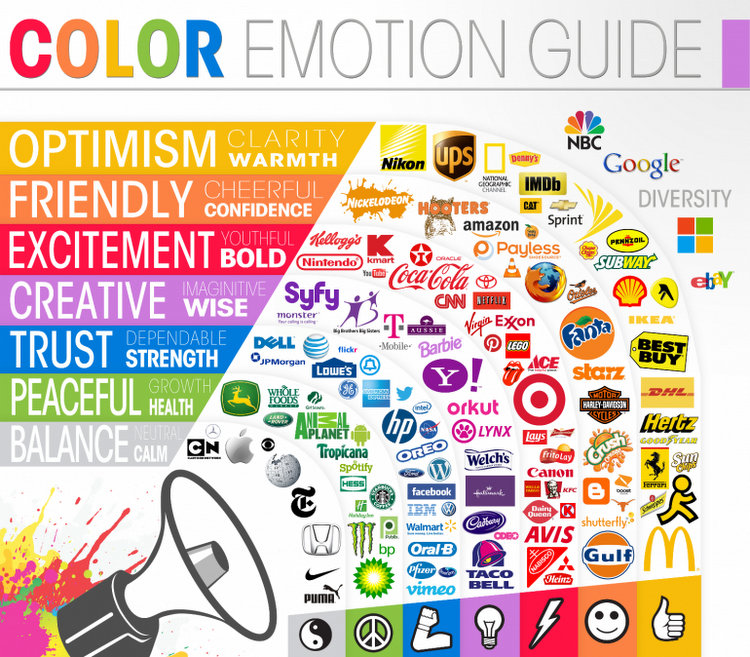 Color Palette Emotional Triggers
